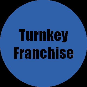 turnkey franchise